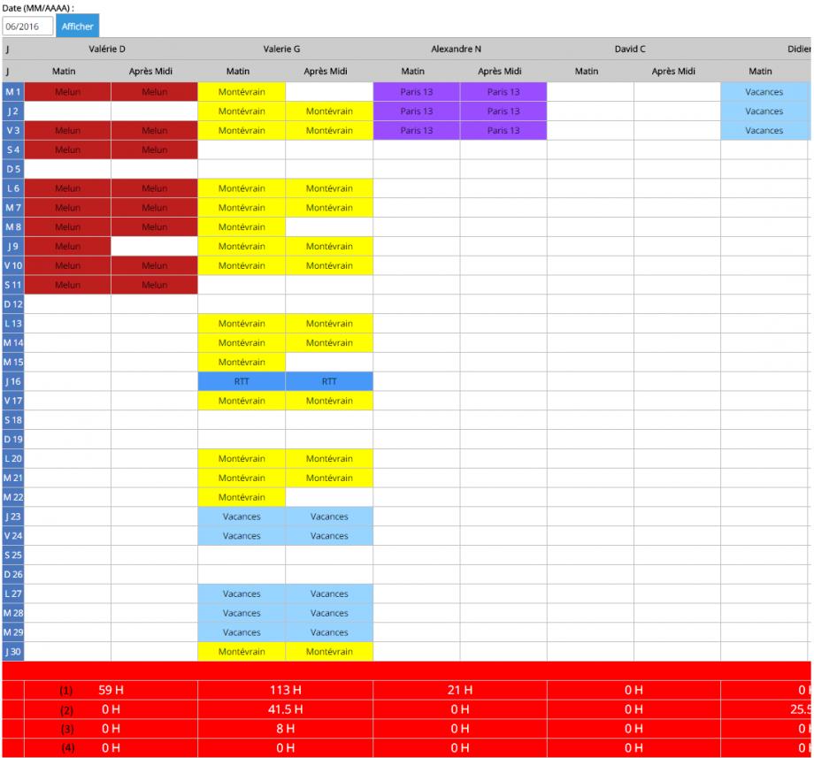 Planning global de l'ensemble du personnel, jour par jour sur un mois